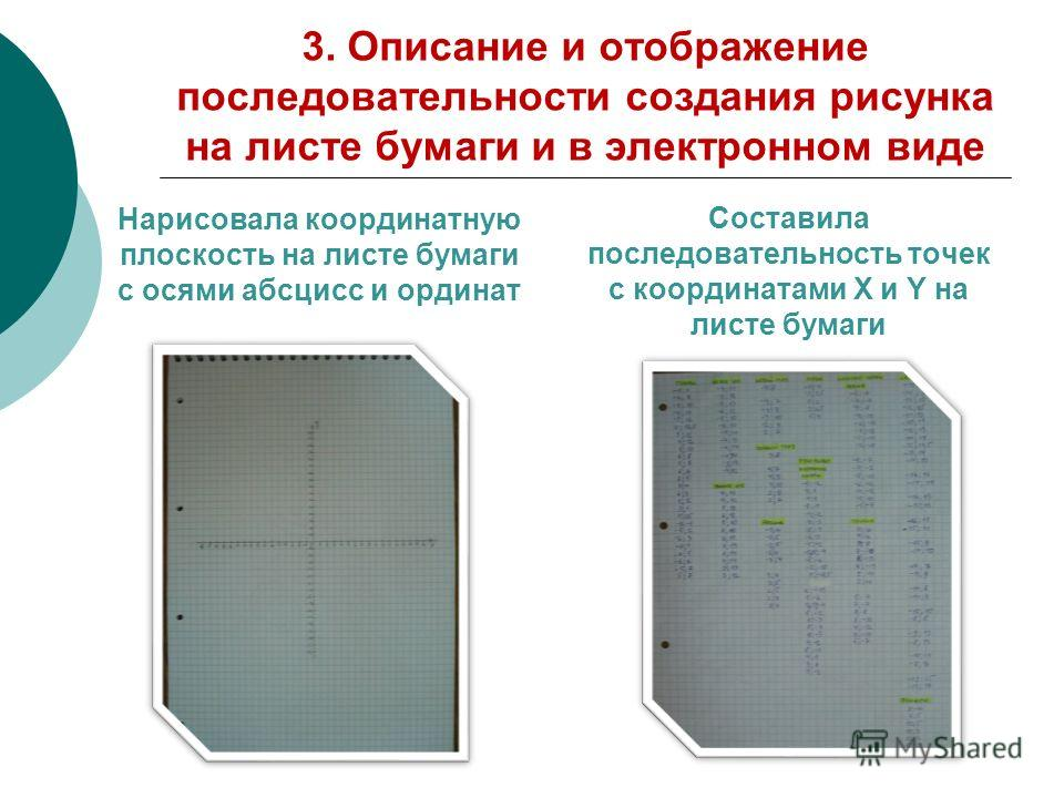 3. Описание и отображение последовательности создания рисунка на листе бумаги и в электронном виде Нарисовала координатную плоскость на листе бумаги с осями абсцисс и ординат Составила последовательность точек с координатами X и Y на листе бумаги