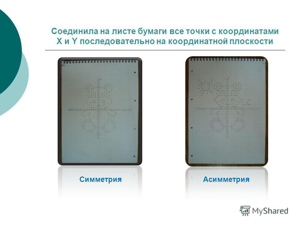 Соединила на листе бумаги все точки с координатами X и Y последовательно на координатной плоскости Симметрия Асимметрия