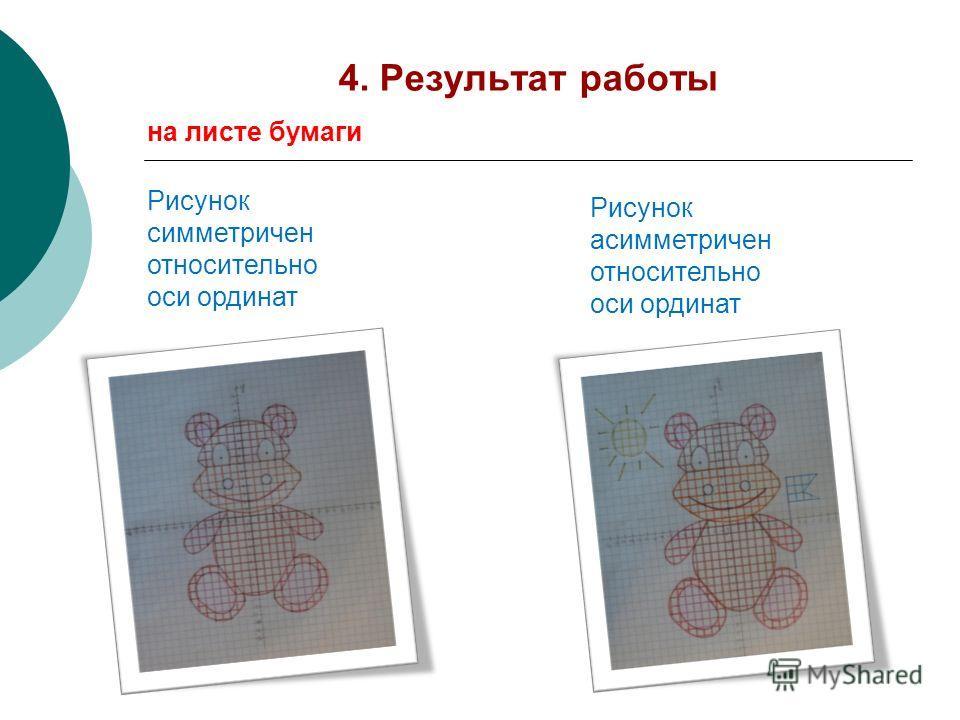 4. Результат работы на листе бумаги Рисунок симметричен относительно оси ординат Рисунок асимметричен относительно оси ординат