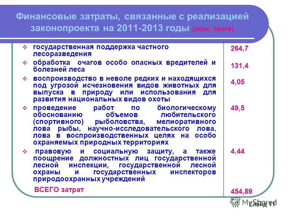 Финансовые затраты, связанные с реализацией законопроекта на 2011-2013 годы (млн. тенге) государственная поддержка частного лесоразведения обработка очагов особо опасных вредителей и болезней леса воспроизводство в неволе редких и находящихся под угр