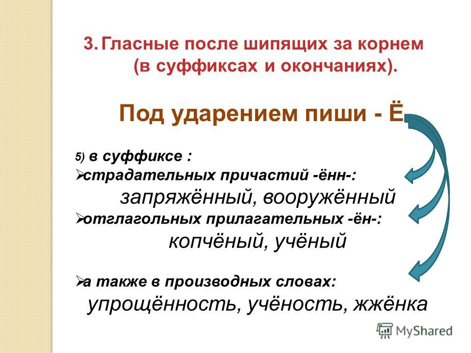 3.Гласные после шипящих за корнем (в суффиксах и окончаниях). Под ударением пиши - Ё 5) в суффиксе : страдательных причастий -ённ-: запряжённый, вооружённый отглагольных прилагательных -ён-: копчёный, учёный а также в производных словах: упрощённость