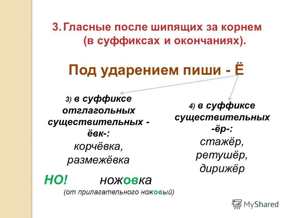 3.Гласные после шипящих за корнем (в суффиксах и окончаниях). Под ударением пиши - Ё 3) в суффиксе отглагольных существительных - ёвк-: корчёвка, размежёвка 4) в суффиксе существительных -ёр-: стажёр, ретушёр, дирижёр НО! ножовка (от прилагательного