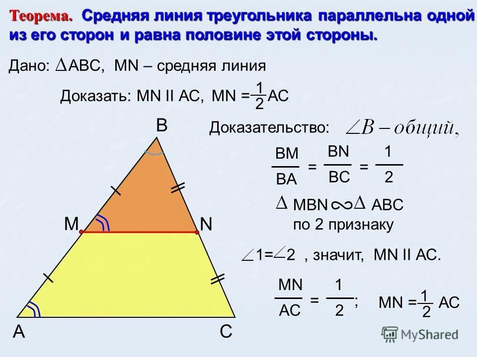 1 2 Теорема. Средняя линия треугольника параллельна одной из его сторон и равна половине этой стороны. Доказательство: Дано:ABC, МN – средняя линия Доказать: МN II АС,MN = АС 1 2 А B C М N BM BA = BN BC = 1 2 MBN ABC по 2 признаку MN AC = ; 1 2 MN =