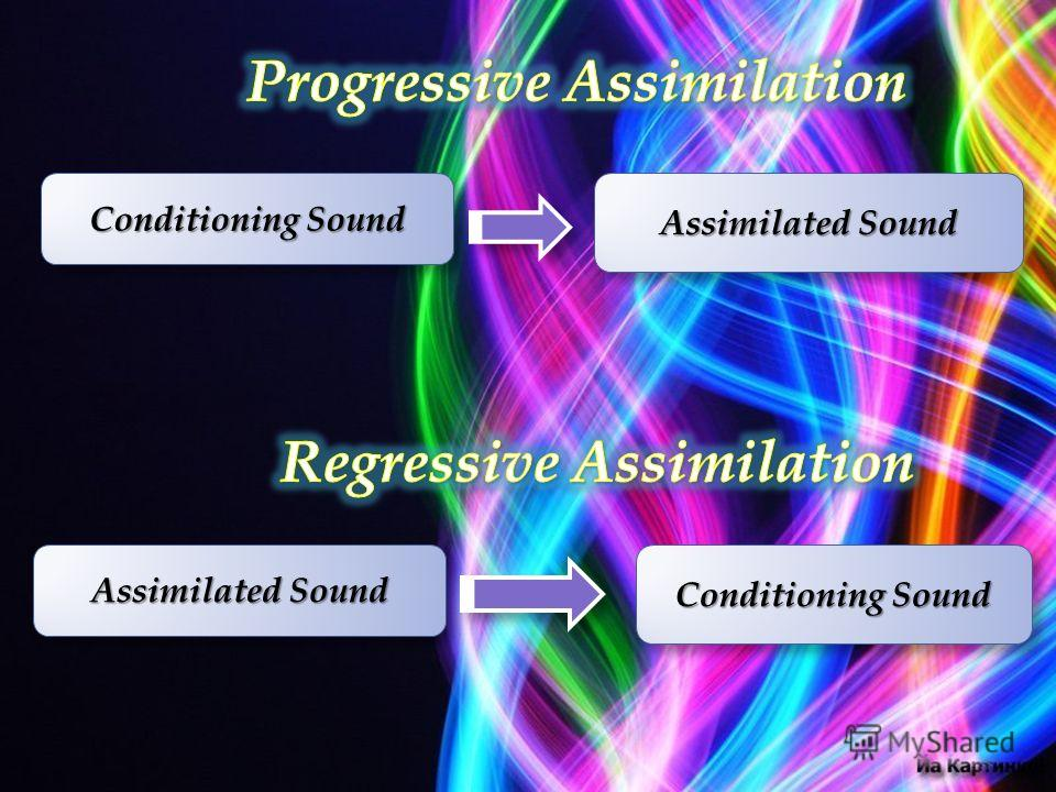 Conditioning Sound Assimilated Sound Conditioning Sound