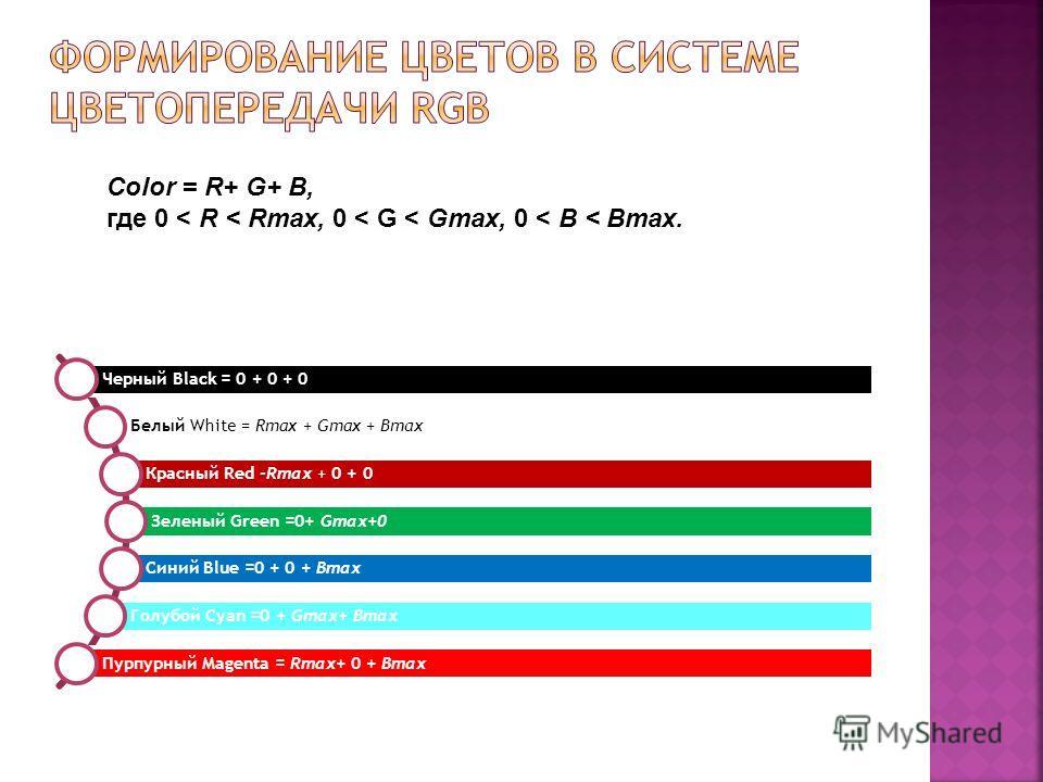 Черный Black = 0 + 0 + 0 Белый White = Rmax + Gmax + Втах Красный Red -Rmax + 0 + 0 Зеленый Green =0+ Gmax+0 Синий Blue =0 + 0 + Bmax Голубой Cyan =0 + Gmax+ Bmax Пурпурный Magenta = Rmax+ 0 + Bmax Color = R+ G+ В, где 0 < R < Rmax, 0 < G < Gmax, 0 <