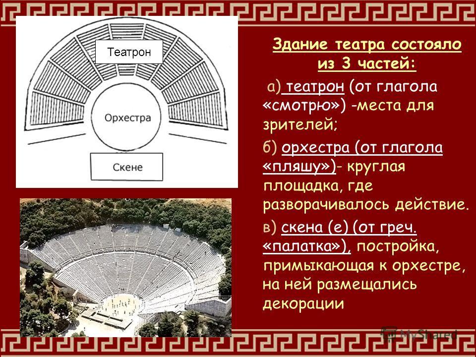 Здание театра состояло из 3 частей: а) театрон (от глагола «смотрю») -места для зрителей; б) орхестра (от глагола «пляшу»)- круглая площадка, где разворачивалось действие. в) скена (е) (от греч. «палатка»), постройка, примыкающая к орхестре, на ней р