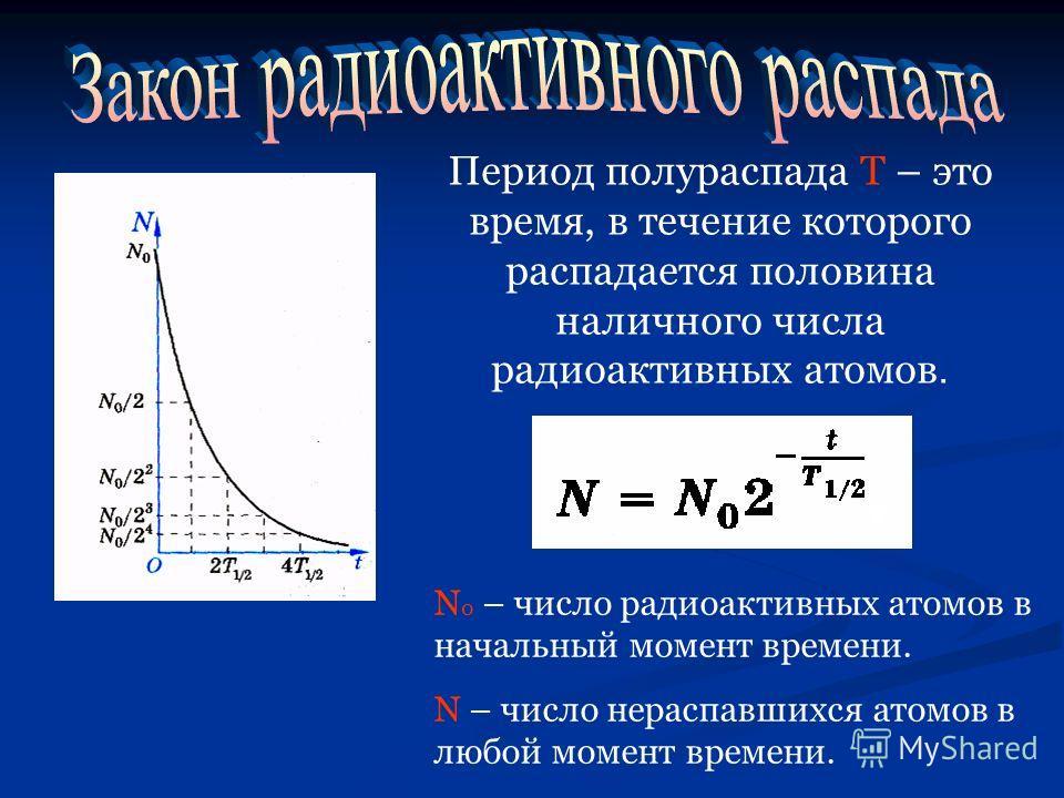 Период полураспада Т – это время, в течение которого распадается половина наличного числа радиоактивных атомов. N 0 – число радиоактивных атомов в начальный момент времени. N – число нераспавшихся атомов в любой момент времени.