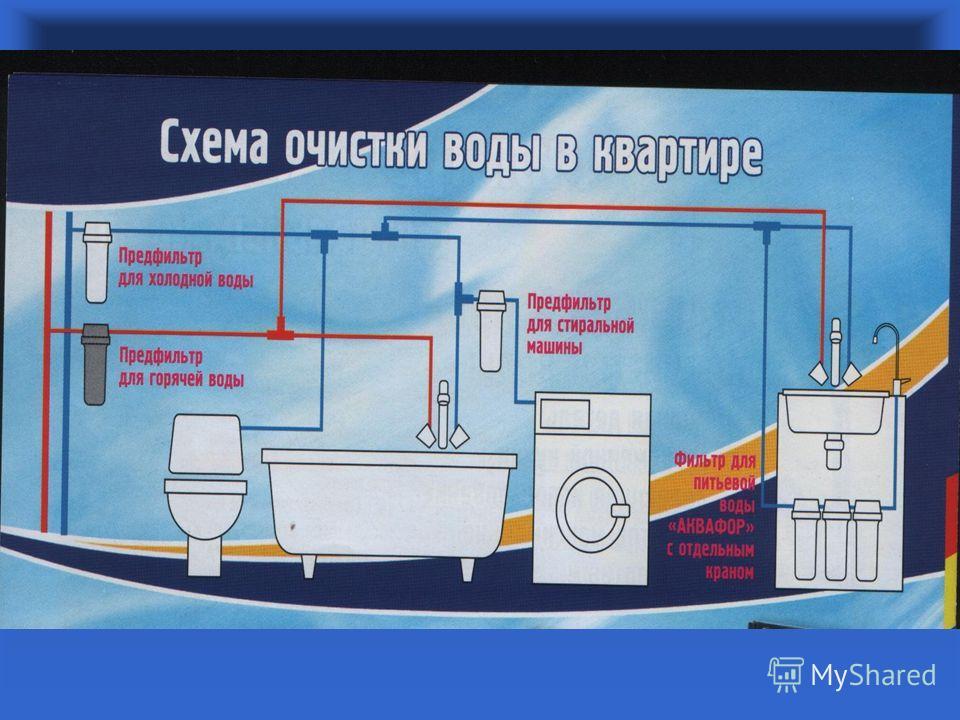 Механическая фильтрация. Механическая фильтрация широко применяется на муниципальных станциях водоочистки. Этот вид очистки особенно актуален при заборе воды из открытых источников: рек, озер, водохранилищ. В городских квартирах механическая фильтрац