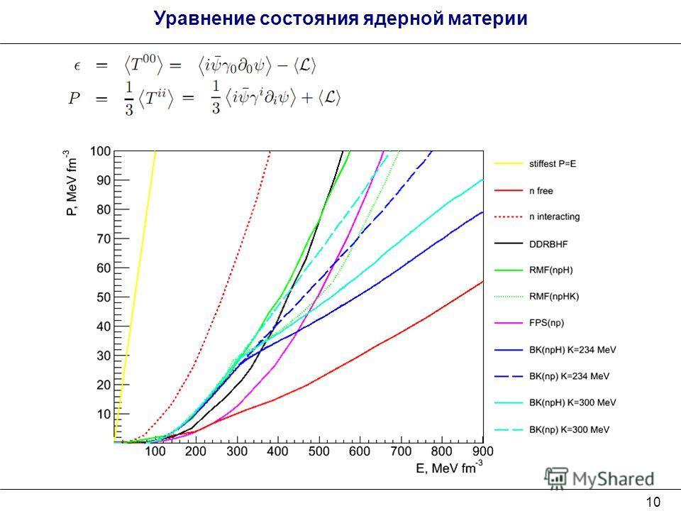 10 Уравнение состояния ядерной материи