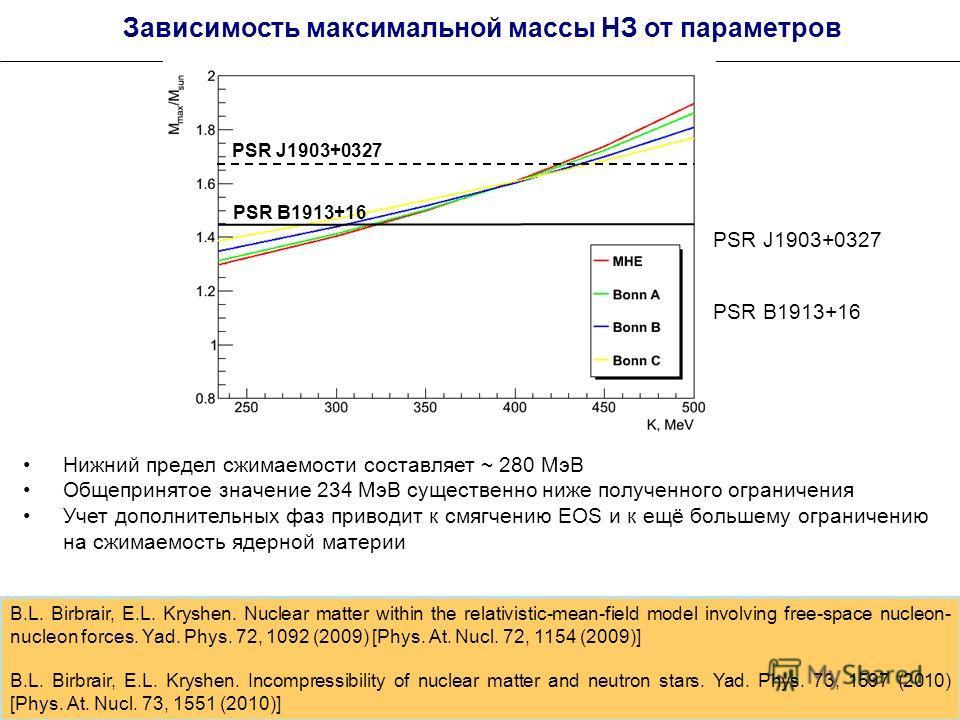 Нижний предел сжимаемости составляет ~ 280 МэВ Общепринятое значение 234 МэВ существенно ниже полученного ограничения Учет дополнительных фаз приводит к смягчению EOS и к ещё большему ограничению на сжимаемость ядерной материи 12 Зависимость максимал