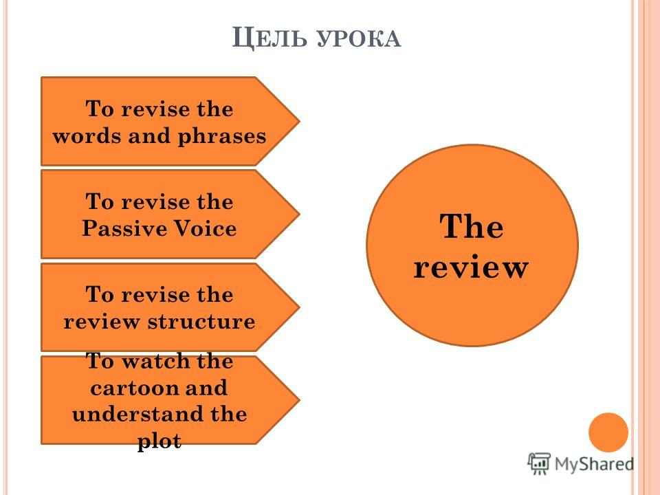 Ц ЕЛЬ УРОКА The review To revise the words and phrases To revise the review structure To revise the Passive Voice To watch the cartoon and understand the plot