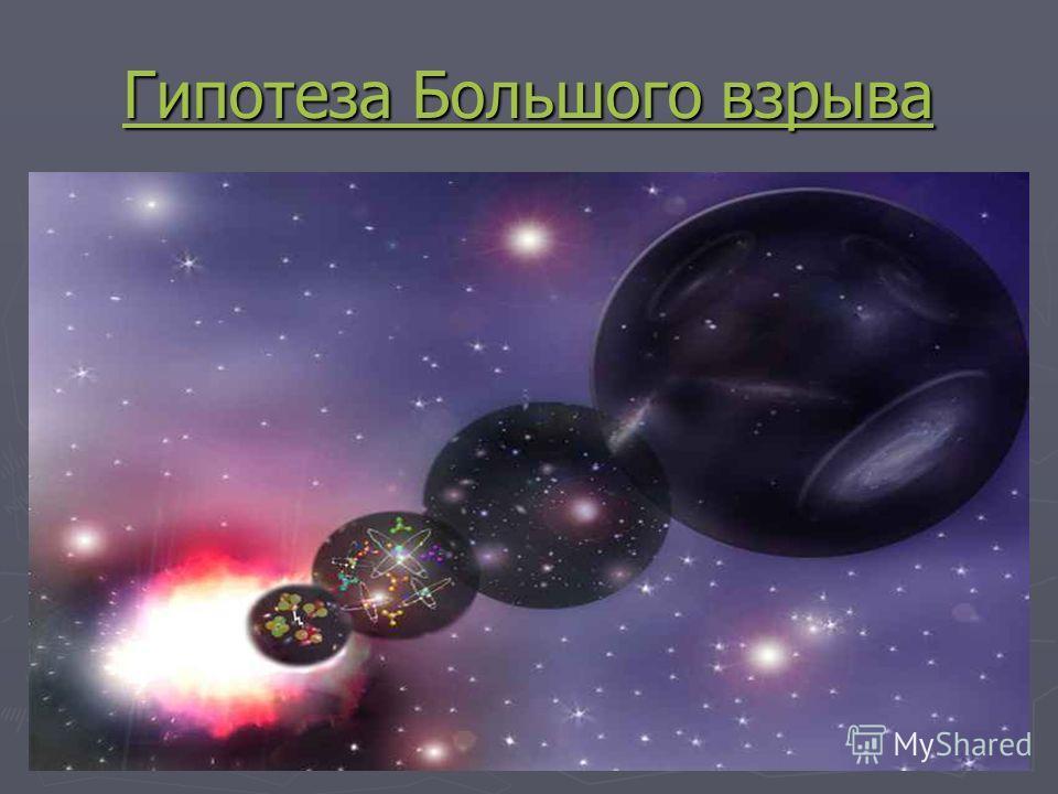 Гипотеза Большого взрыва Гипотеза Большого взрыва