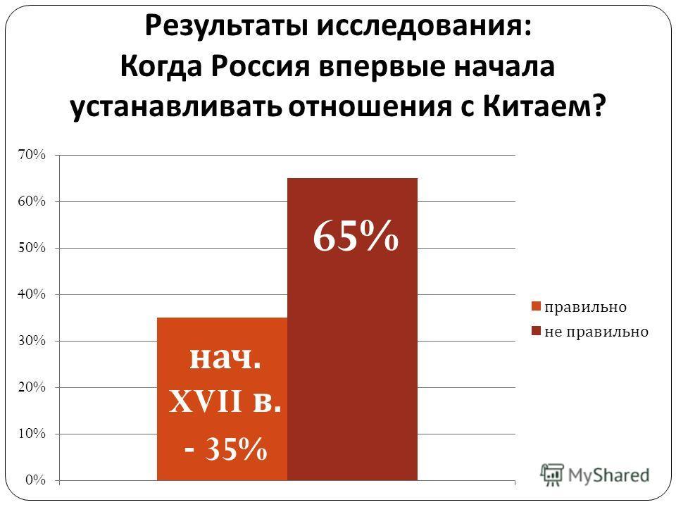 Результаты исследования : Когда Россия впервые начала устанавливать отношения с Китаем ?