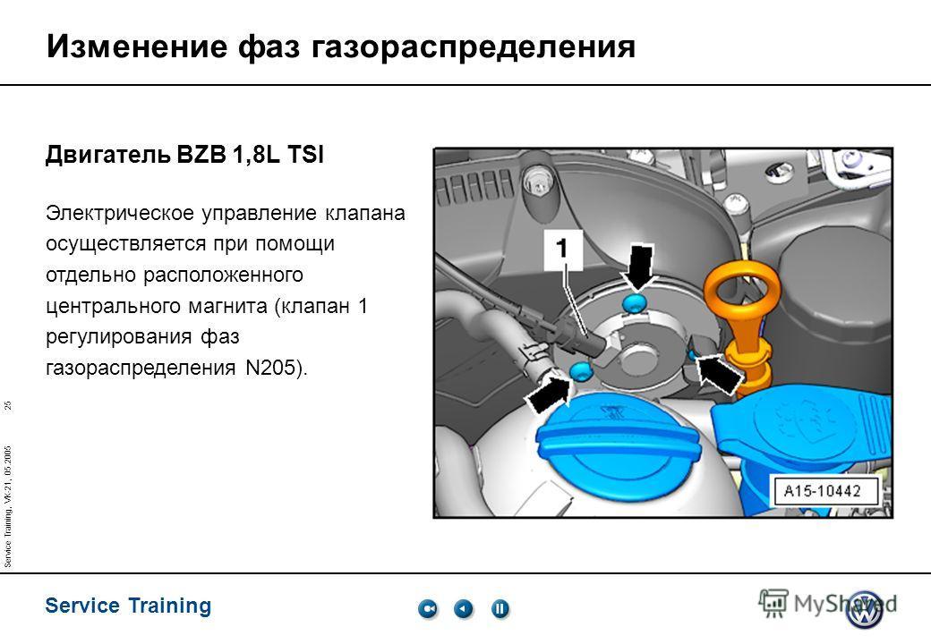25 Service Training Service Training, VK-21, 05.2005 Изменение фаз газораспределения Двигатель BZB 1,8L TSI Электрическое управление клапана осуществляется при помощи отдельно расположенного центрального магнита (клапан 1 регулирования фаз газораспре