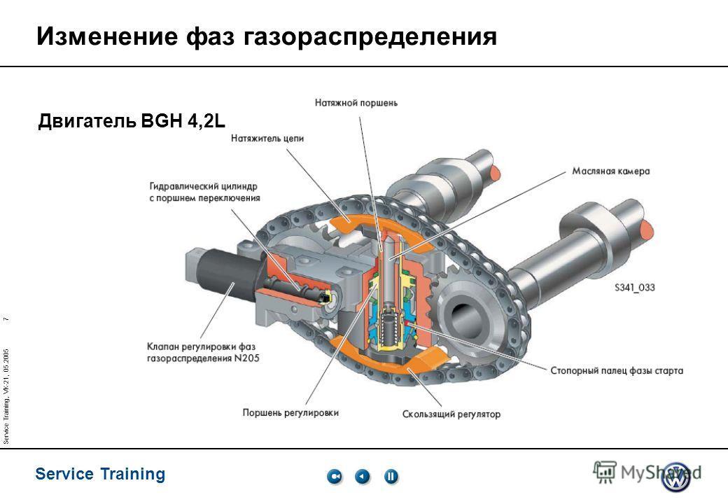 7 Service Training Service Training, VK-21, 05.2005 Изменение фаз газораспределения Двигатель BGH 4,2L