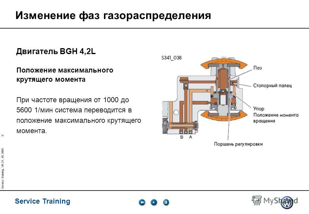 9 Service Training Service Training, VK-21, 05.2005 Изменение фаз газораспределения Двигатель BGH 4,2L Положение максимального крутящего момента При частоте вращения от 1000 до 5600 1/мин система переводится в положение максимального крутящего момент