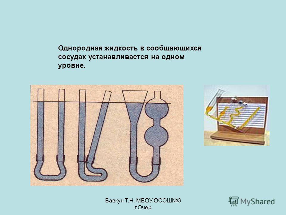 Бавкун Т.Н. МБОУ ОСОШ3 г.Очер Однородная жидкость в сообщающихся сосудах устанавливается на одном уровне.