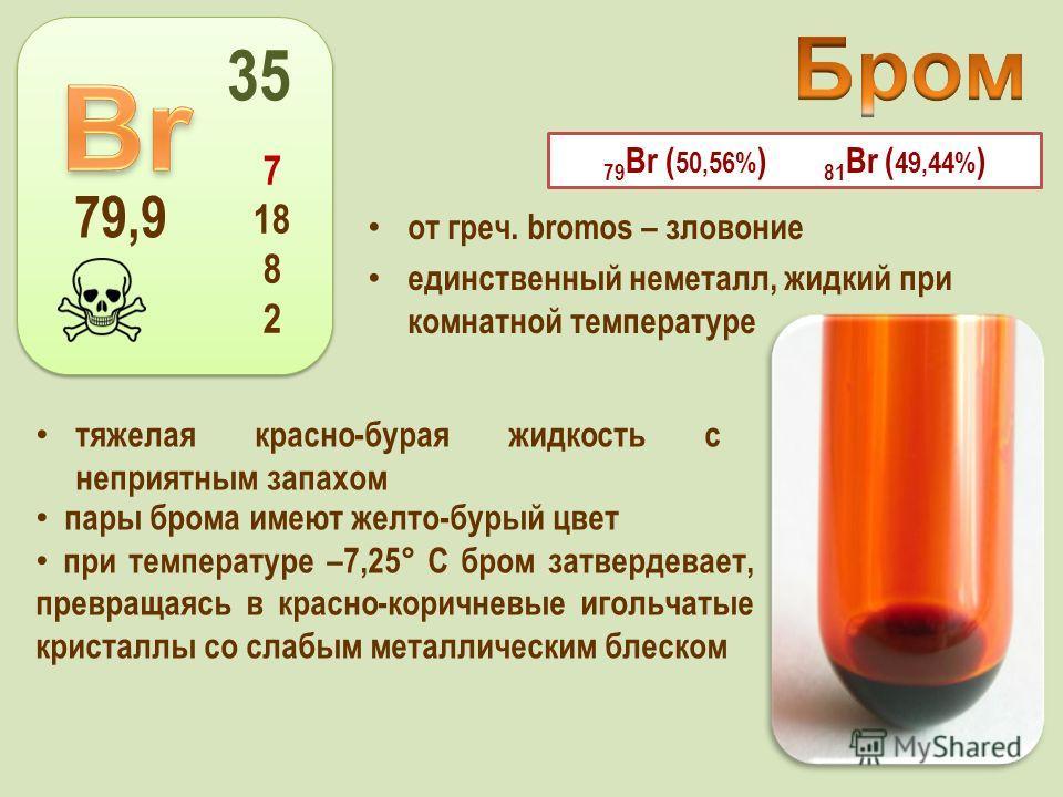 от греч. bromos – зловоние единственный неметалл, жидкий при комнатной температуре 79,9 35 7 18 82 79 Вr ( 50,56% ) 81 Вr ( 49,44% ) пары брома имеют желто-бурый цвет при температуре –7,25° C бром затвердевает, превращаясь в красно-коричневые игольча