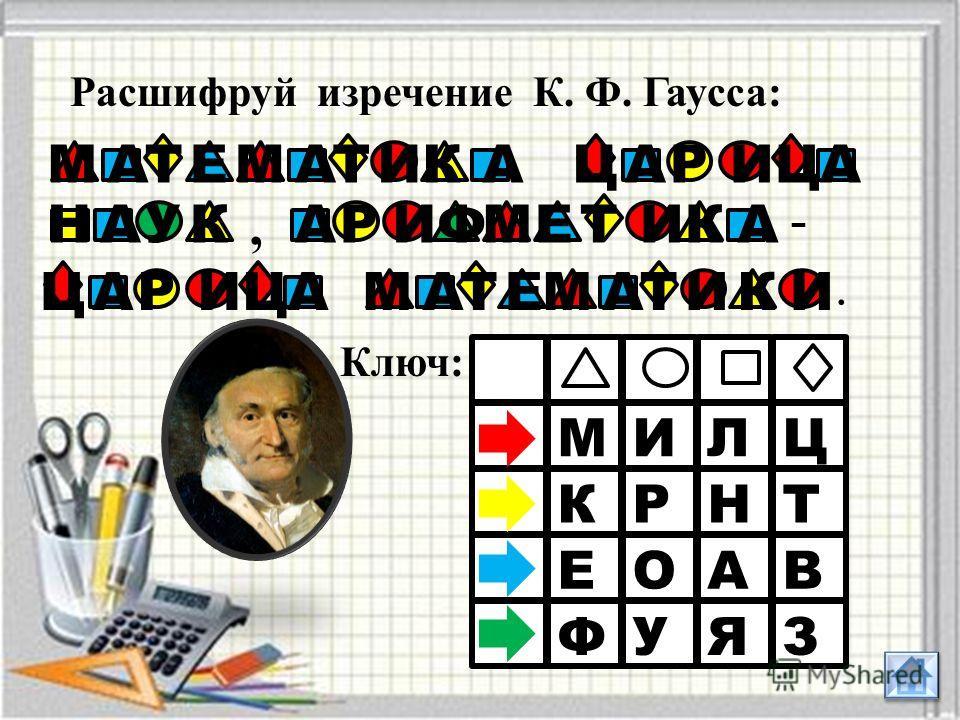 К. Ф. Гаусс Г. Галилей М. В. Ломоносов М. В. Ломоносов