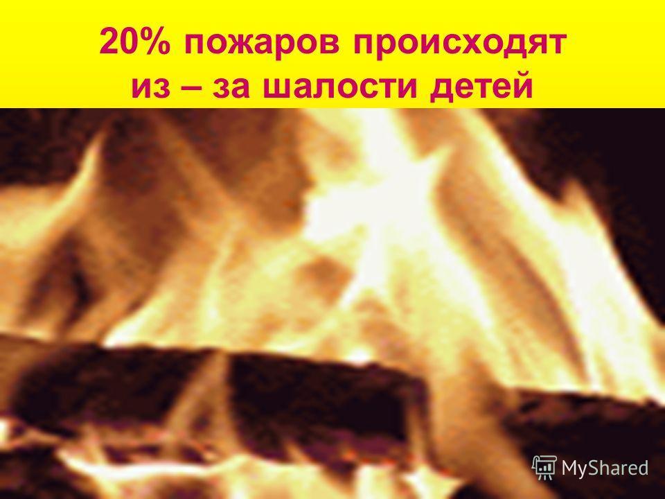20% пожаров происходят из – за шалости детей