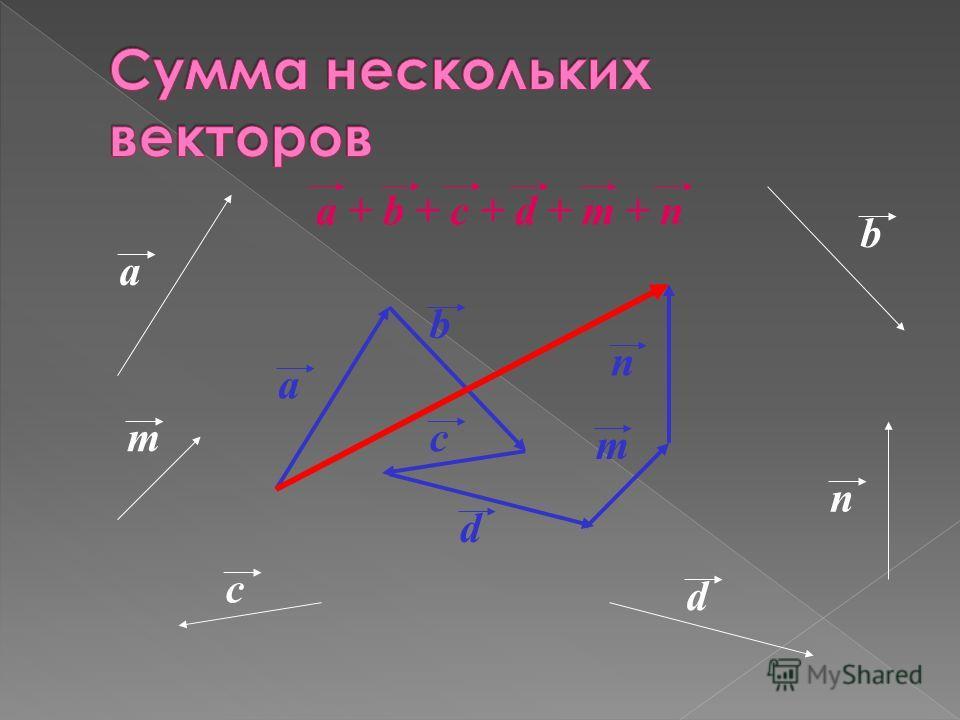 a a + b = c Дано: a, b Построить: c = a + b Построение: a с b b