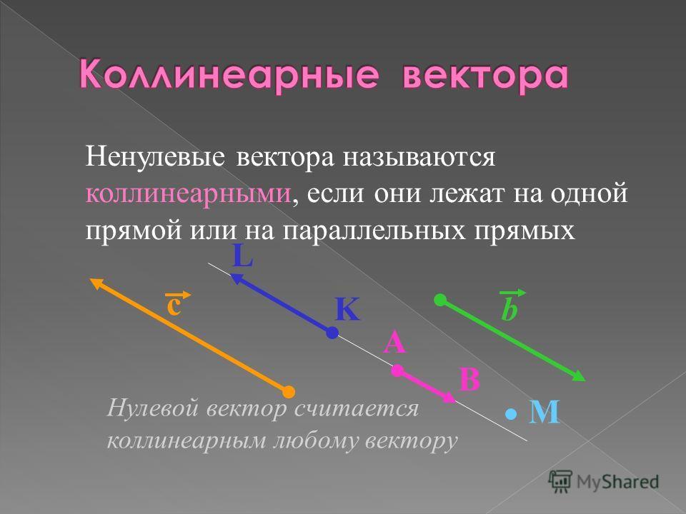 K M N a вектор MN или вектор а вектор КК или нулевой вектор Длиной вектора или модулем не нулевого вектора называется длина отрезка |MN| = |a| длина вектора MN |KK| = 0