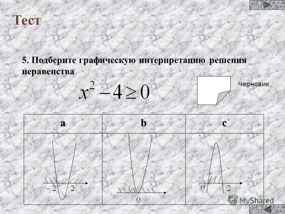 Тест 5. Подберите графическую интерпретацию решения неравенства bca Черновик