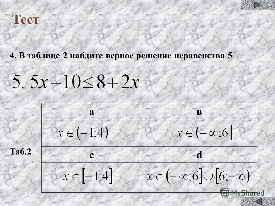 Тест 4. В таблице 2 найдите верное решение неравенства 5 dс ва Таб.2