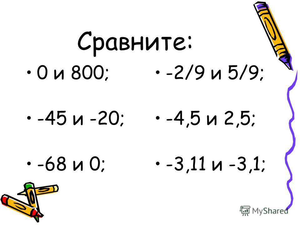 Решите уравнения: |x|-2=0; |-y|=7; |x-8|=0.