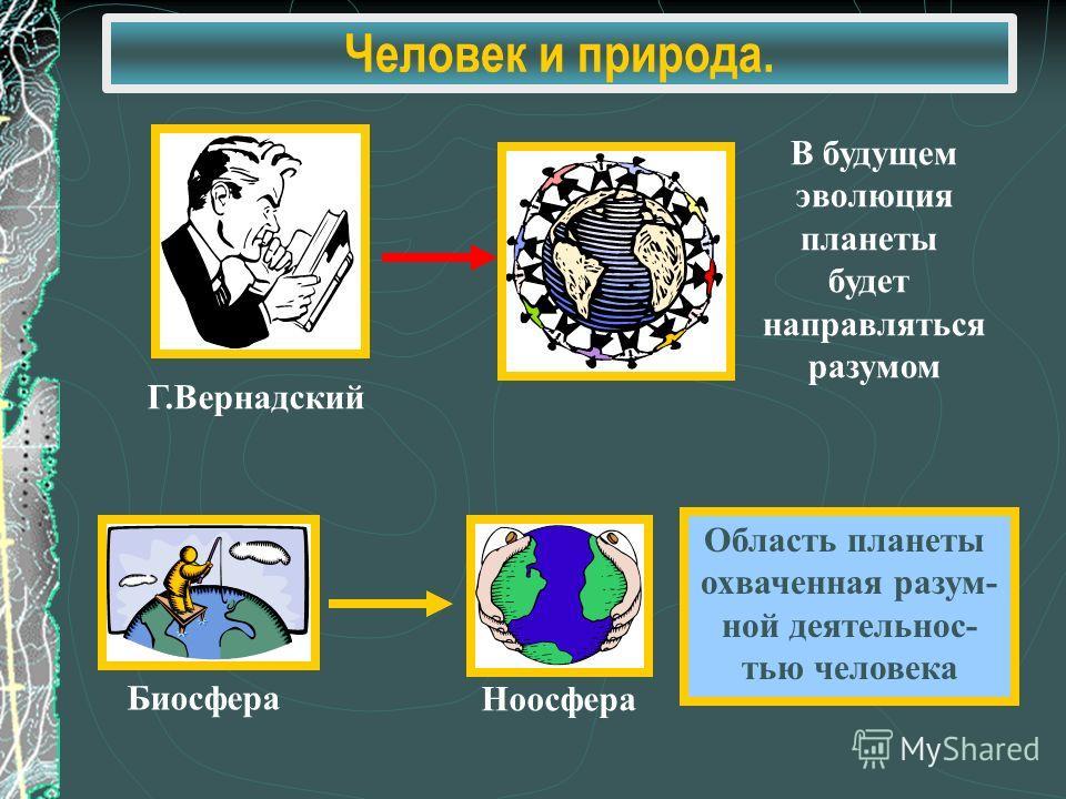 Человек и природа. Г.Вернадский В будущем эволюция планеты будет направляться разумом Биосфера Ноосфера Область планеты охваченная разум- ной деятельнос- тью человека