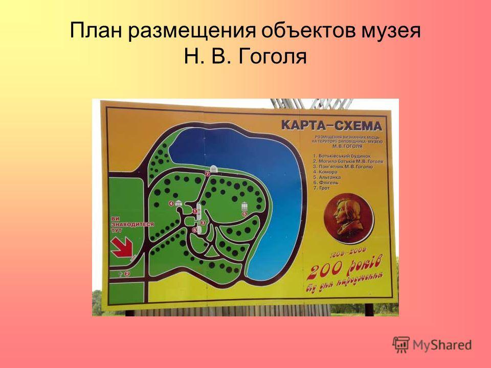 План размещения объектов музея Н. В. Гоголя