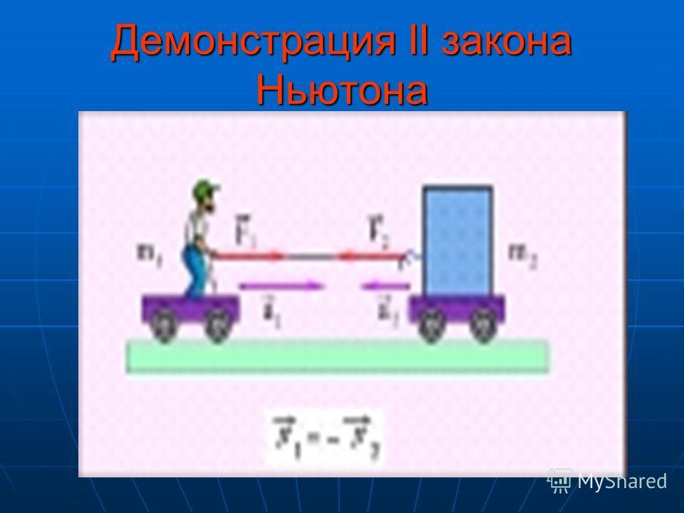 Демонстрация II закона Ньютона