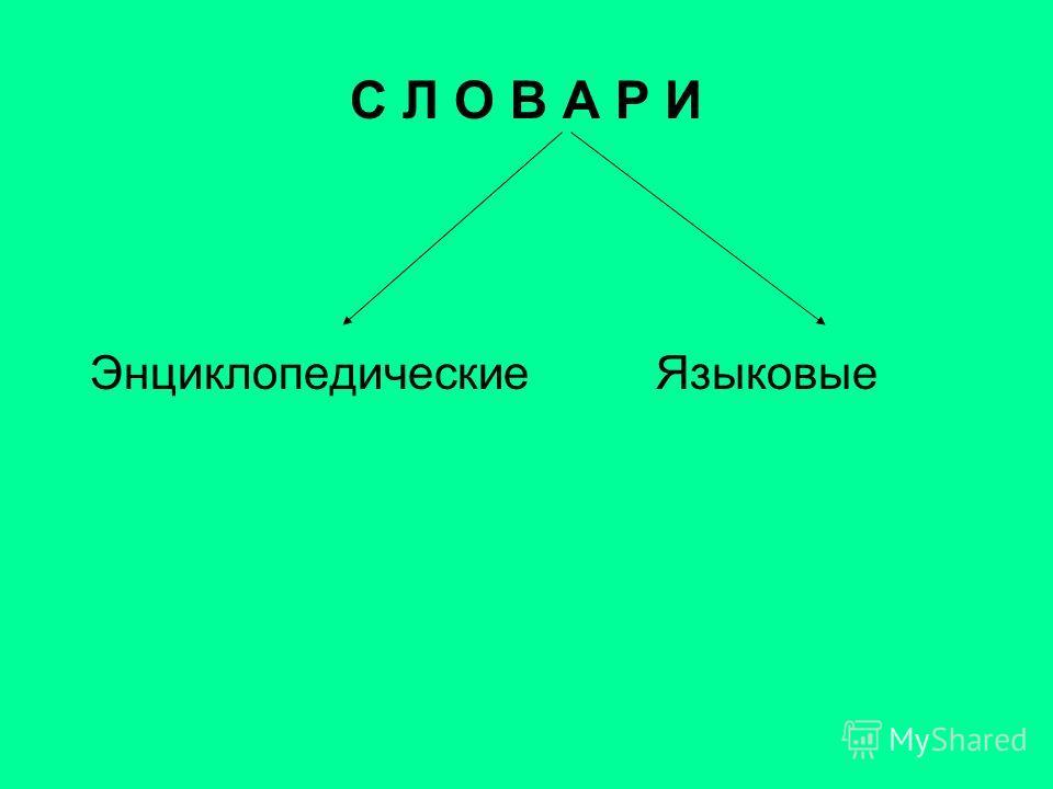 С Л О В А Р И Энциклопедические Языковые