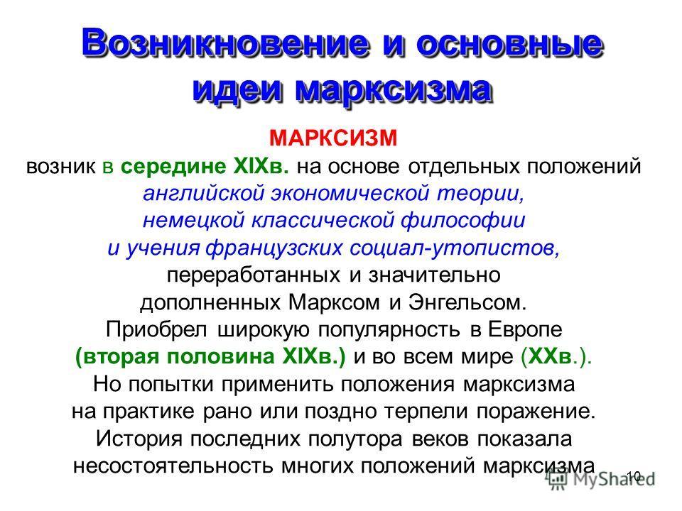 Становление марксизма как течения в русской экономической