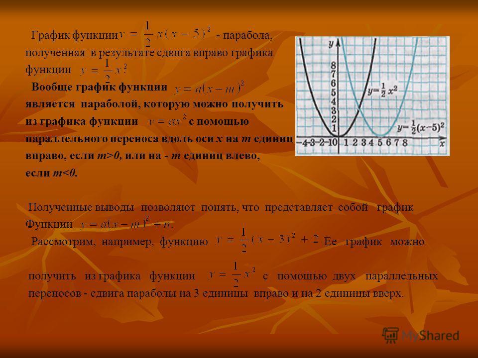 График функции - парабола, полученная в результате сдвига вправо графика функции. Вообще график функции является параболой, которую можно получить из графика функции с помощью параллельного переноса вдоль оси х на т единиц вправо, если m>0, или на -