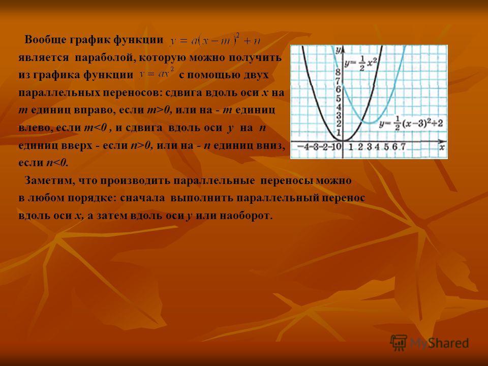 Вообще график функции является параболой, которую можно получить из графика функции с помощью двух параллельных переносов: сдвига вдоль оси х на т единиц вправо, если m>0, или на - т единиц влево, если m0, или на - п единиц вниз, если n