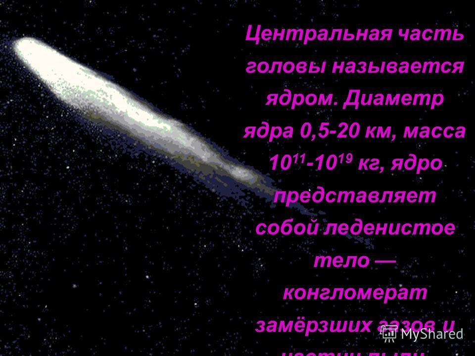 Центральная часть головы называется ядром. Диаметр ядра 0,5-20 км, масса 10 11 -10 19 кг, ядро представляет собой леденистое тело конгломерат замёрзших газов и частиц пыли.