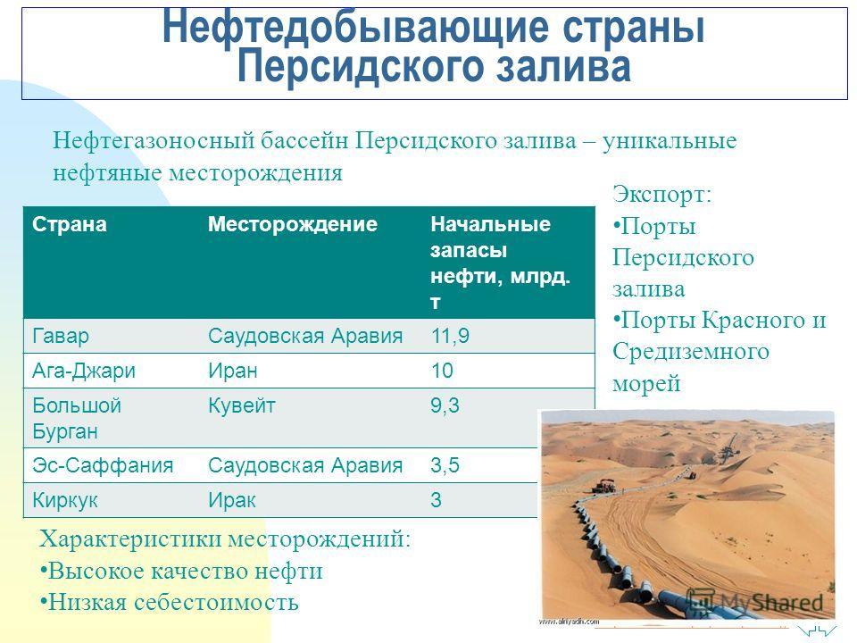 Перейти на первую страницу Нефтедобывающие страны Персидского залива Нефтегазоносный бассейн Персидского залива – уникальные нефтяные месторождения СтранаМесторождениеНачальные запасы нефти, млрд. т ГаварСаудовская Аравия11,9 Ага-ДжариИран10 Большой