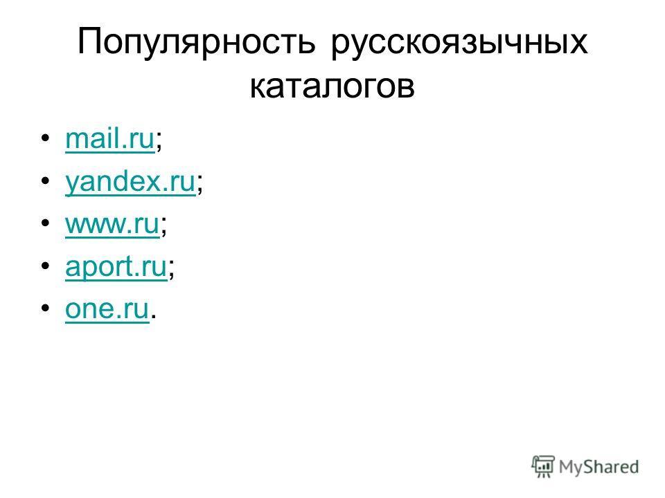 Популярность русскоязычных каталогов mail.ru;mail.ru yandex.ru;yandex.ru www.ru;www.ru aport.ru;aport.ru one.ru.one.ru