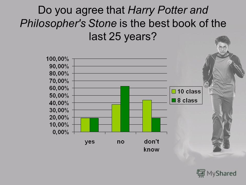 Do you agree that Harry Potter and Philosopher's Stone is the best book of the last 25 years?