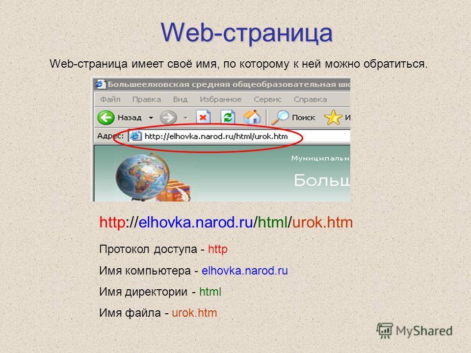 Web-страница http://elhovka.narod.ru/html/urok.htm Протокол доступа - http Имя компьютера - elhovka.narod.ru Имя директории - html Имя файла - urok.htm Web-страница имеет своё имя, по которому к ней можно обратиться.
