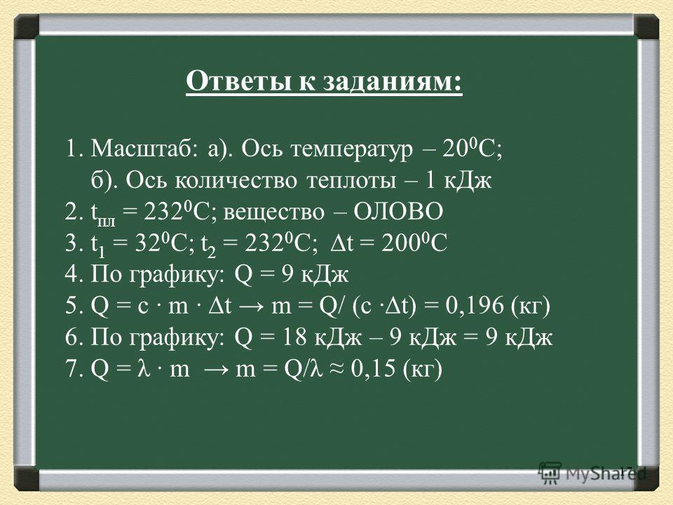 17 1. Масштаб: а). Ось температур – 20 0 С; б). Ось количество теплоты – 1 кДж 2. t пл = 232 0 C; вещество – ОЛОВО 3. t 1 = 32 0 C; t 2 = 232 0 C; t = 200 0 С 4. По графику: Q = 9 кДж 5. Q = c m t m = Q/ (с t) = 0,196 (кг) 6. По графику: Q = 18 кДж –