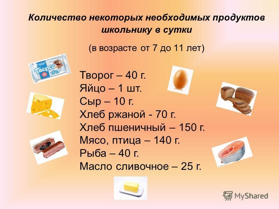 Количество некоторых необходимых продуктов школьнику в сутки (в возрасте от 7 до 11 лет) Творог – 40 г. Яйцо – 1 шт. Сыр – 10 г. Хлеб ржаной - 70 г. Хлеб пшеничный – 150 г. Мясо, птица – 140 г. Рыба – 40 г. Масло сливочное – 25 г.