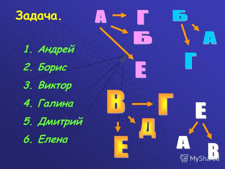 Задача. 1. Андрей 2. Борис 3. Виктор 4. Галина 5. Дмитрий 6. Елена
