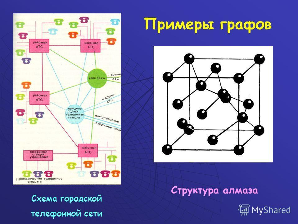 Схема городской телефонной сети Структура алмаза