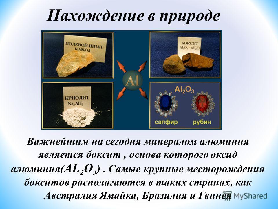 Нахождение в природе Важнейшим на сегодня минералом алюминия является боксит, основа которого оксид алюминия( AL 2 O 3 ). Самые крупные месторождения бокситов располагаются в таких странах, как Австралия Ямайка, Бразилия и Гвинея