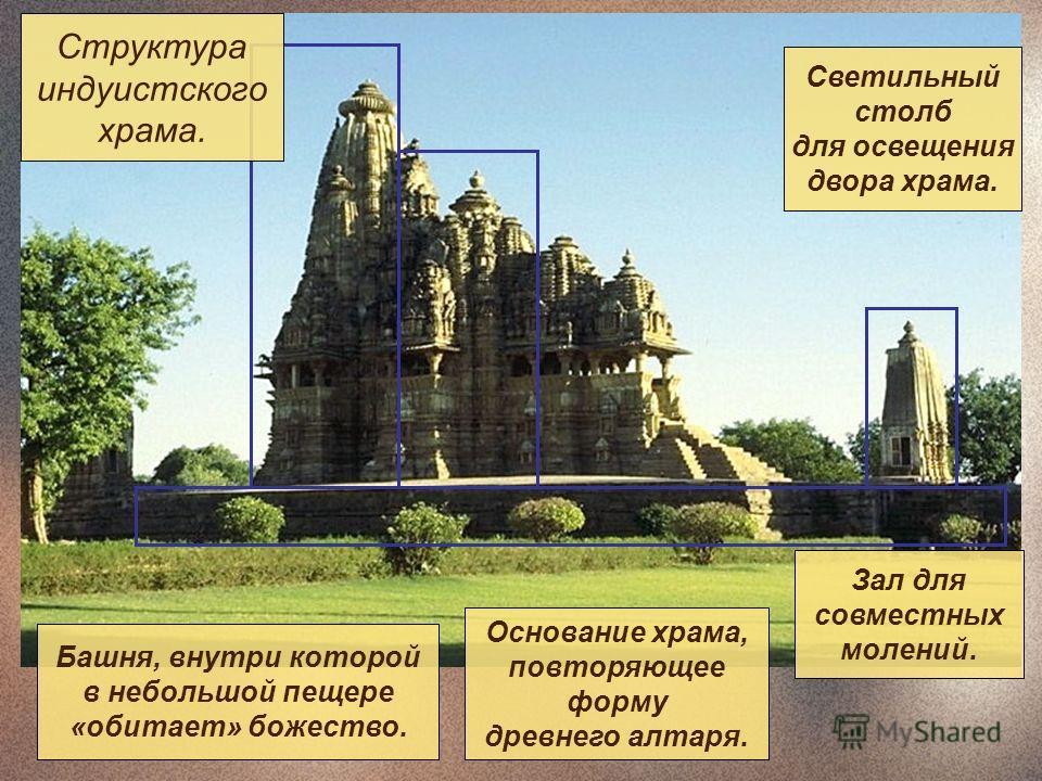Башня, внутри которой в небольшой пещере «обитает» божество. Структура индуистского храма. Основание храма, повторяющее форму древнего алтаря. Зал для совместных молений. Светильный столб для освещения двора храма.
