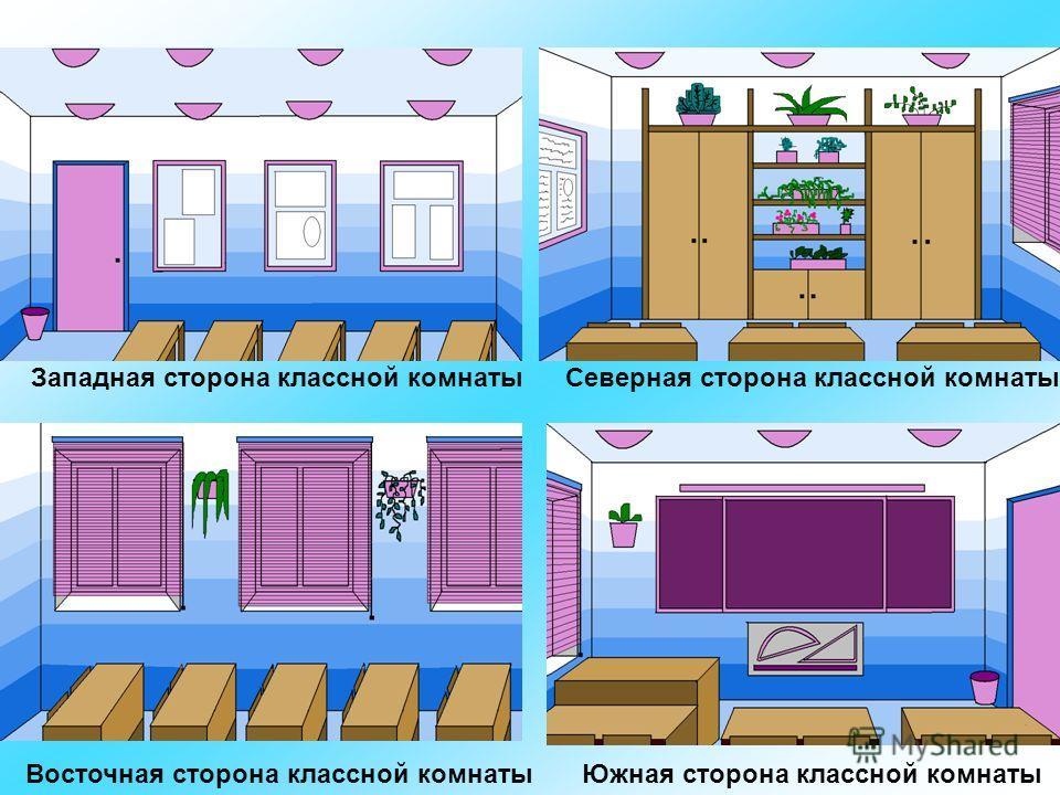 Северная сторона классной комнаты Южная сторона классной комнаты Восточная сторона классной комнаты Западная сторона классной комнаты