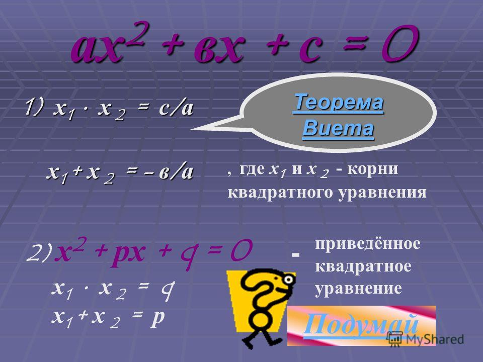 ФормулаФормула корней квадратного уравнения – это «подарок» судьбы? Формула Виета – творец математической формулы Уравнение – это золотой ключ, открывающий все математические сезамы