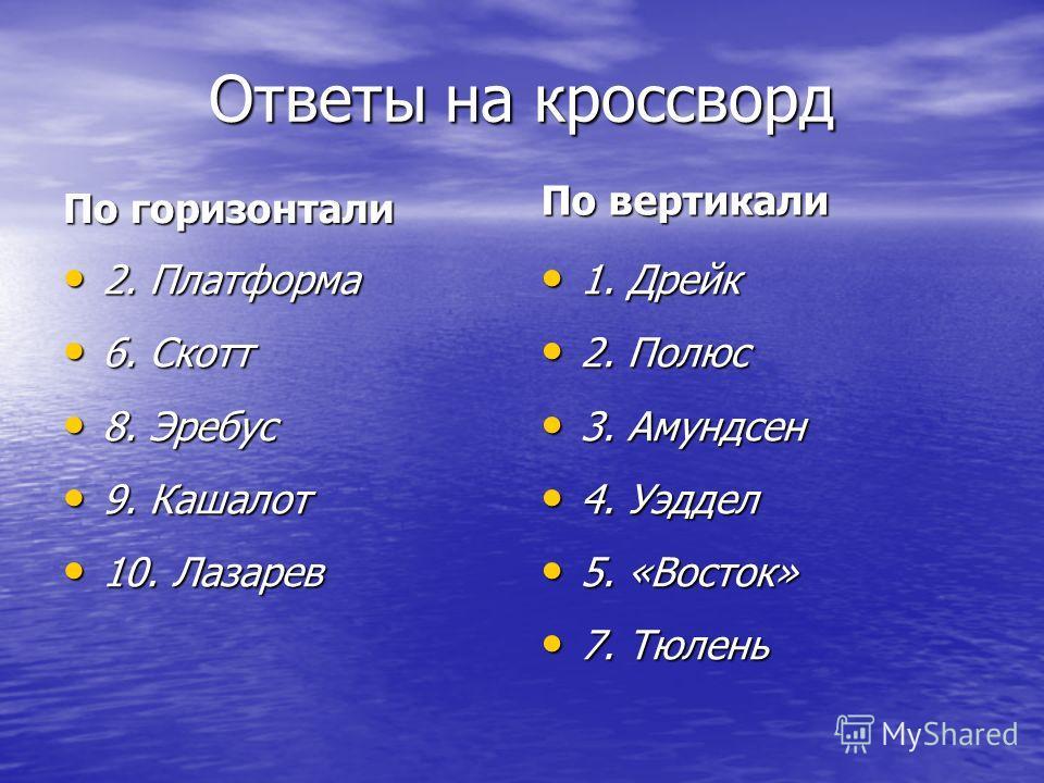 Ответы на кроссворд По горизонтали 2. Платформа 2. Платформа 6. Скотт 6. Скотт 8. Эребус 8. Эребус 9. Кашалот 9. Кашалот 10. Лазарев 10. Лазарев По вертикали 1. Дрейк 1. Дрейк 2. Полюс 2. Полюс 3. Амундсен 3. Амундсен 4. Уэддел 4. Уэддел 5. «Восток»